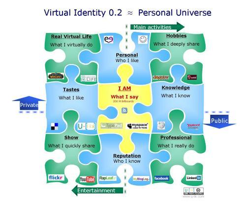 Identity_02_obvious_2